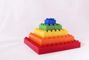 Lego Pyramide (Systemarchitektur)